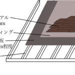 カラーベスト(コロニアル屋根メリット・デメリット)