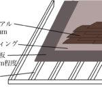 コロニアル屋根(カラーベスト)のメリット・デメリット